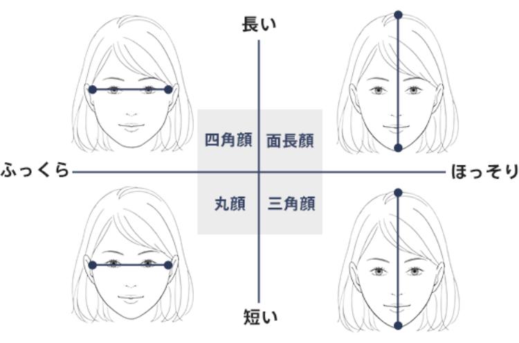 婚活写真でメガネは似合う?顔の形別に紹介します6
